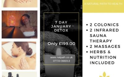 The 7 Day January Detox